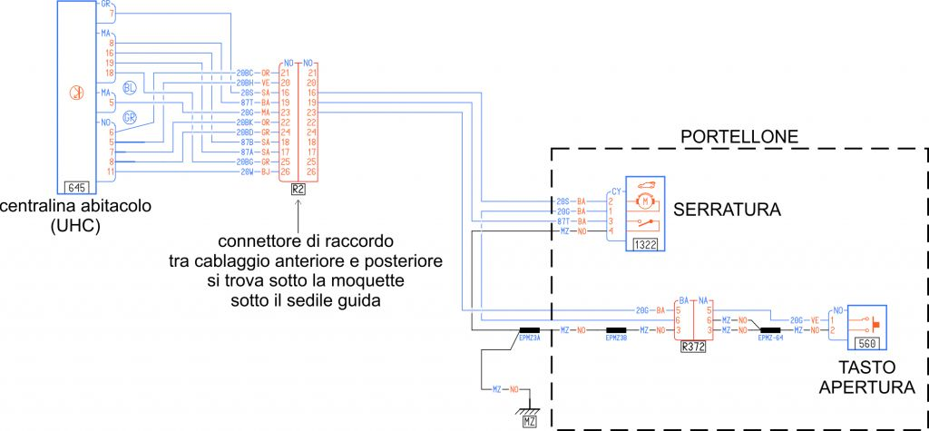 Schema Elettrico Max : Schema elettrico chiusura centralizzata grande punto