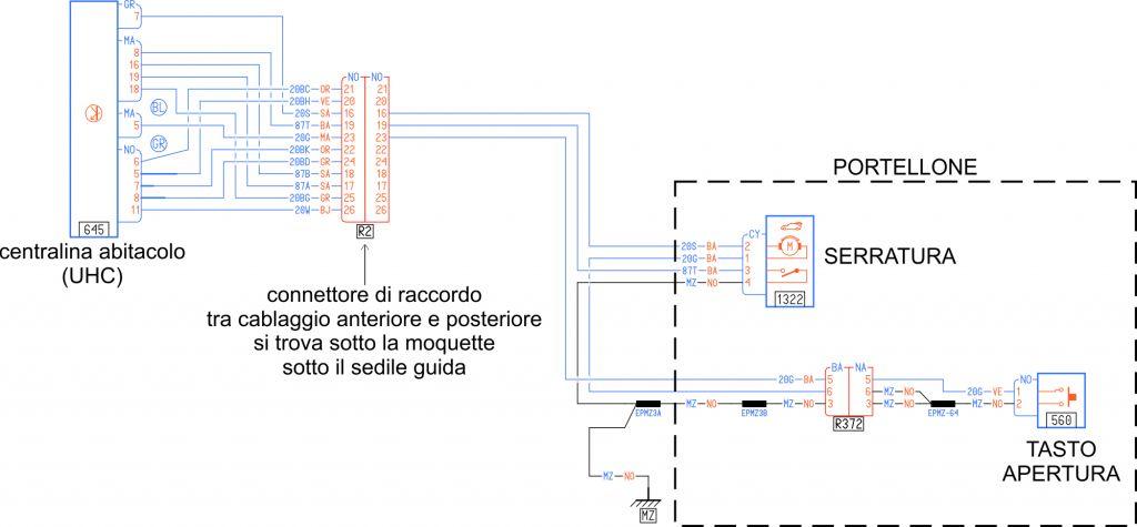 Schema Elettrico Navigatore Alfa 159 : Problemi apertura baule