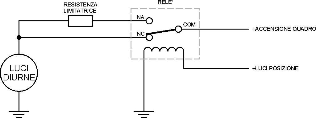 Schema Collegamento Luci Diurne : Megane iii installazione luci diurne a led aggiuntive