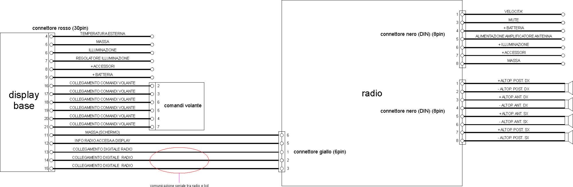 Schema Cablaggio Autoradio : Comandi al volante e display moduli info