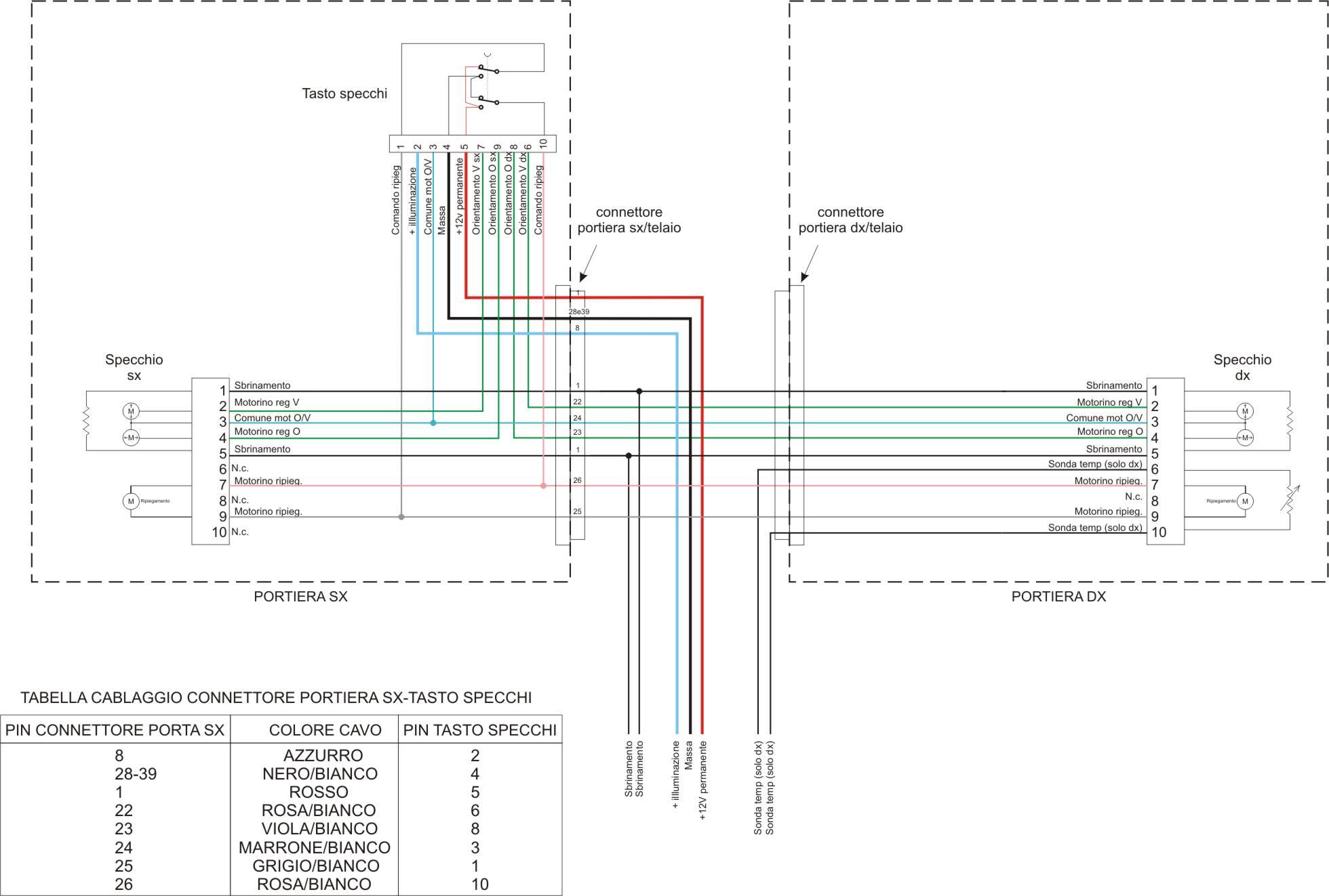 Schema Elettrico Pulsante Alzacristalli : Schema elettrico alzacristalli fiat multipla